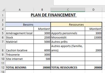 Le Previsionnel Financier Microlux Lu